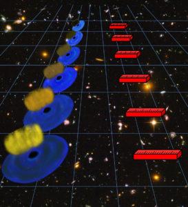 Grafico rappresentante le emissioni ultravioletta di un quasar e quelle di banda x dal cui confronto è possibile misurare la distanza del quasar dalla Terra
