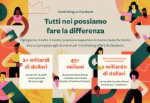 Fundarising su Facebook: infografica